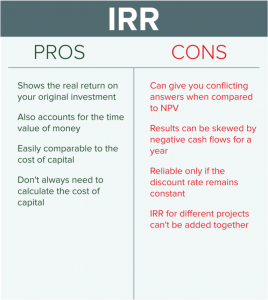 irr pros and cons