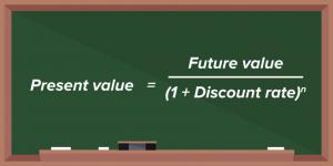 present value equation