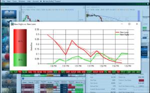 Trade Ideas Technical Chart