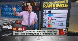 CNBC Jim Cramer Review