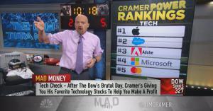 CNBC Jim Cramer Review
