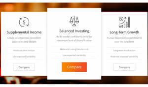 fundrise-investment-options