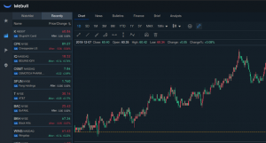 webull-charts