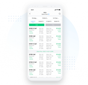 Webull Options Platform