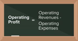 Fundamental Analysis Operating Profit