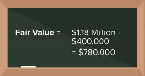 fair value results