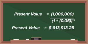 time value of money pv 2