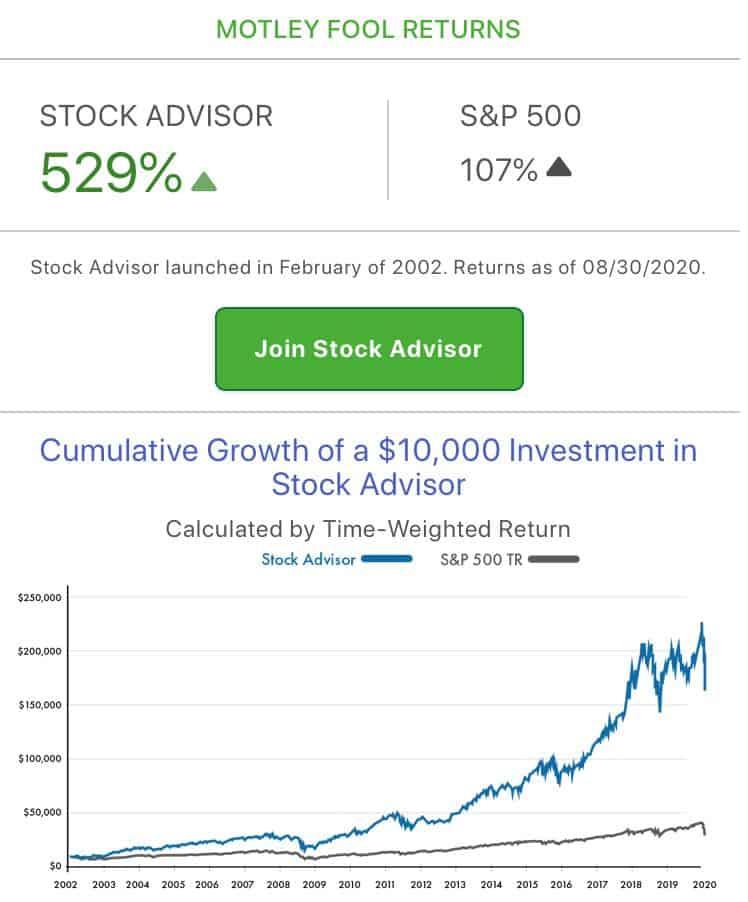 Motley Fool 2020 Stock Picks