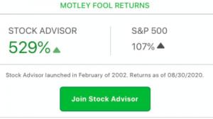 stock advisor returns