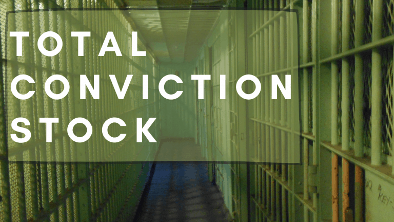 total-conviction-stock
