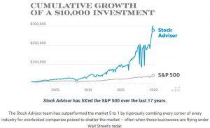 Fool stock-advisor-perfornamce-October-2020