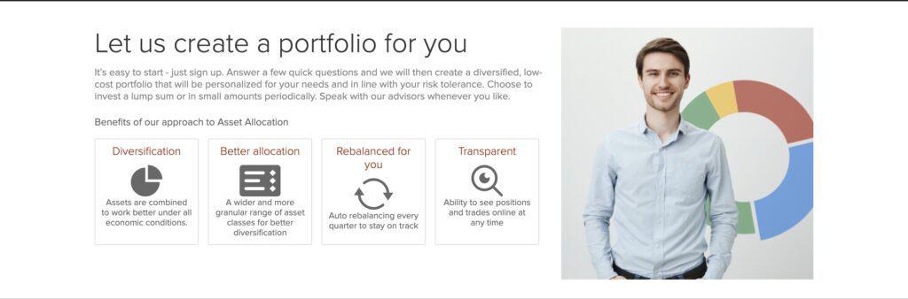 Robo-Advisor Interactive Brokers