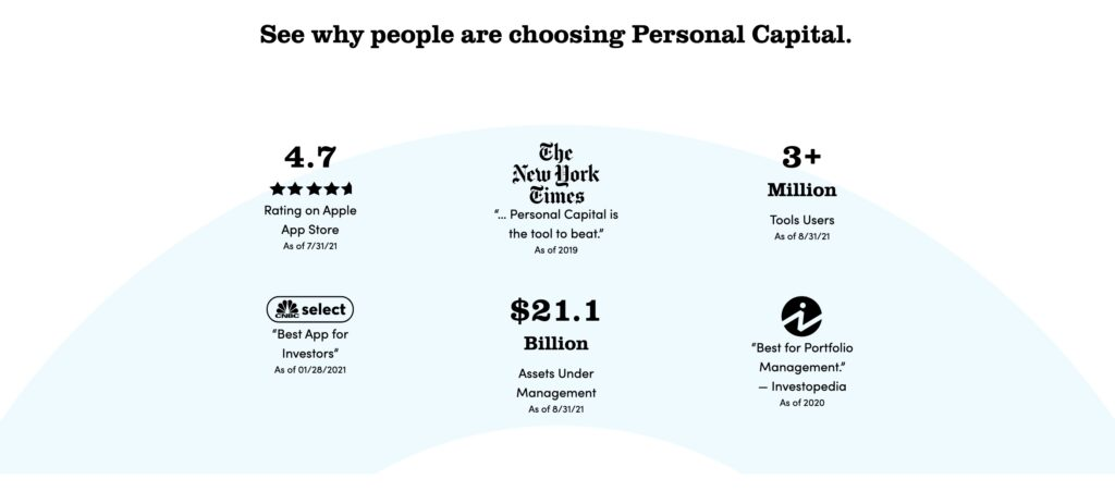 Personal Capital Awards