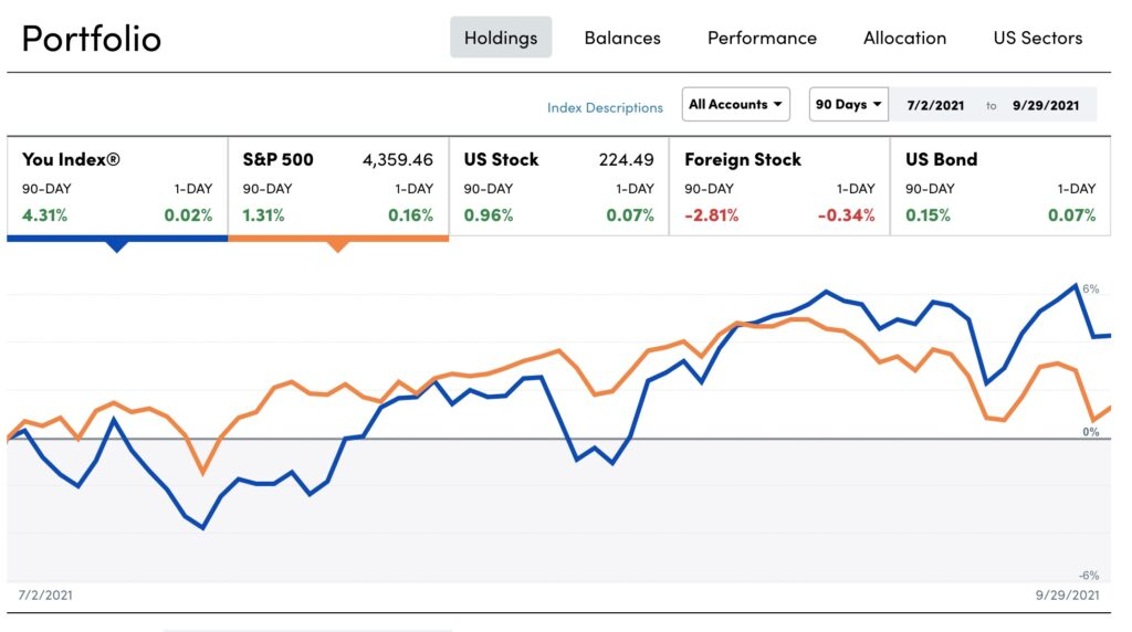 Personal Capital Holdings