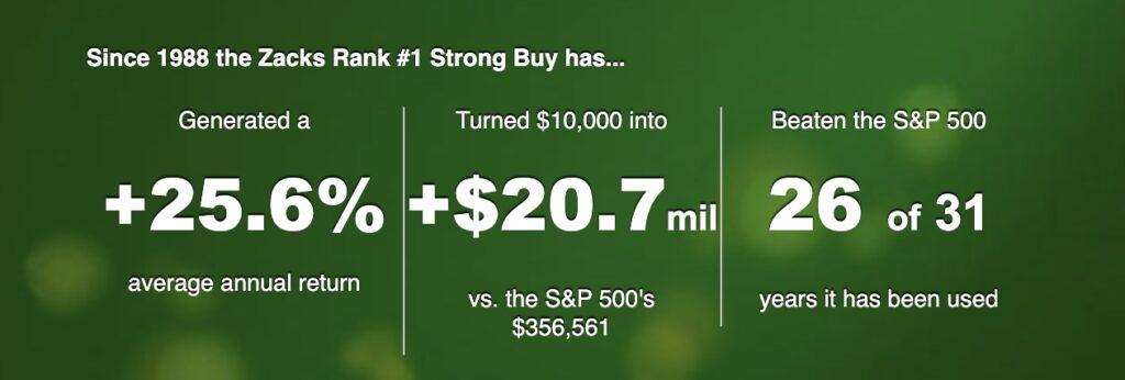 Zacks #1 Strong Buy Stats