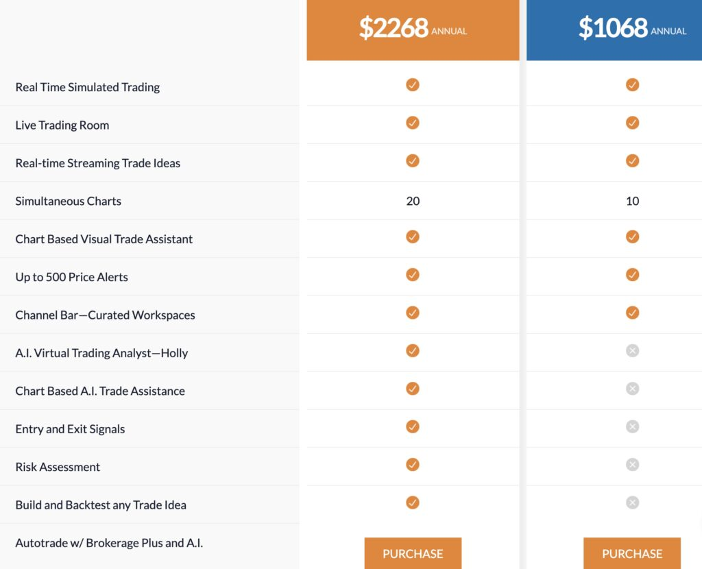 Trade Ideas Pricing