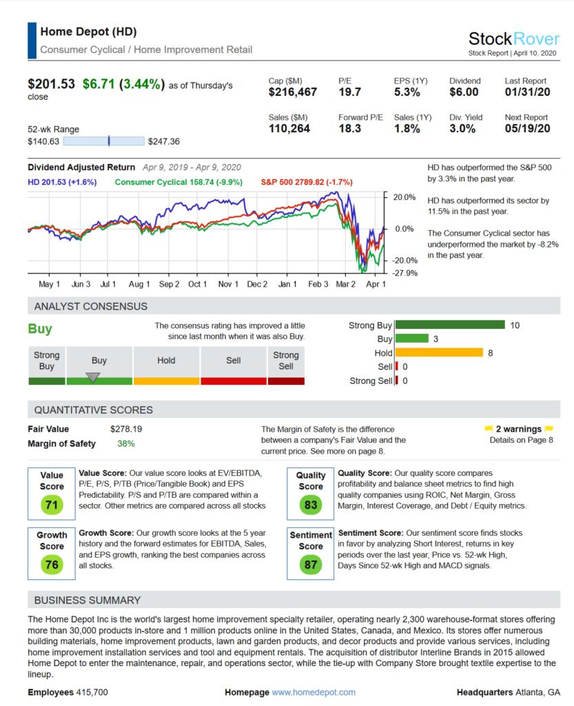 Stock Screeners Stock Rover Report