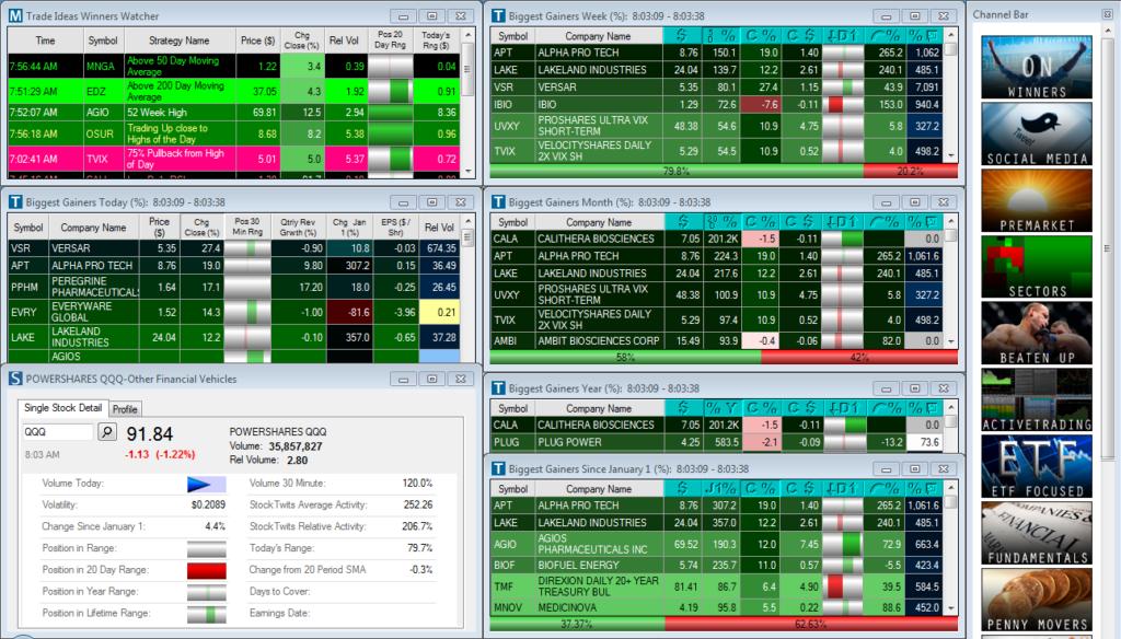 Stock Screeners Trade Ideas Screen