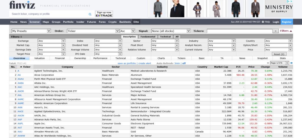 Stock Screeners Finviz Screen