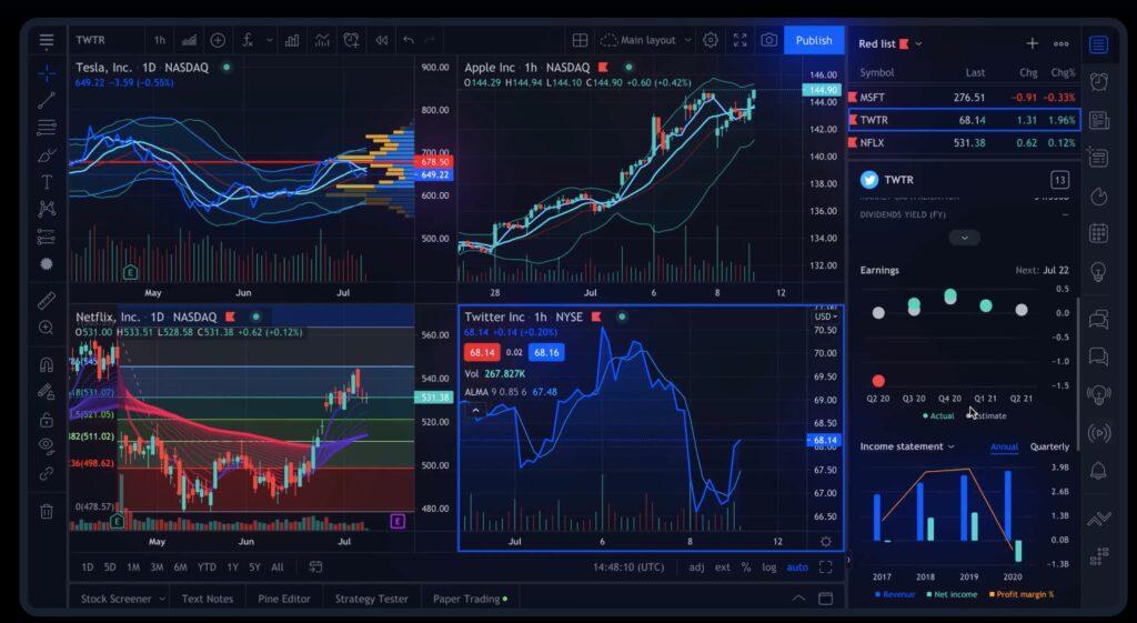 Stock Screeners TradingView Screen